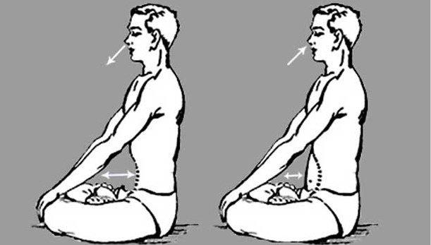 Эффективные лечебные асаны йоги при остеохондрозе